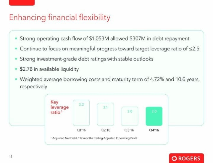 Rogers 2016 Q4 Conference - Slide 12 of 14