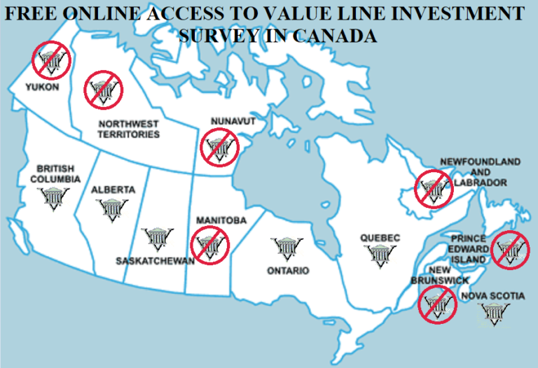 How to get free online access to the Value Line Investment Survey in Canada [+ list of Canadian stocks covered by Value Line]