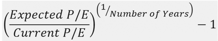 Formula to Calculate the Expected Annual Returns % from Valuation PE changes