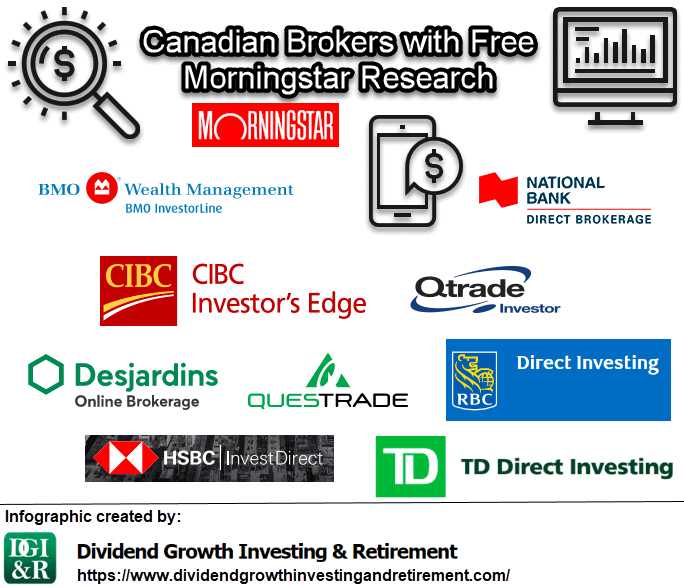 Canadian Brokers with Free Morninstar Research Infographic