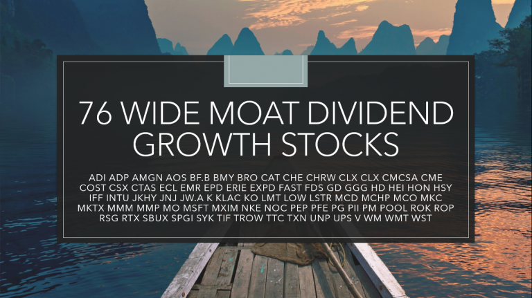 76 US Wide Moat Dividend Growth Stocks