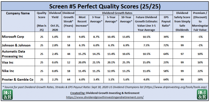 Screen #5 - Perfect Quality Score 25 out of 25