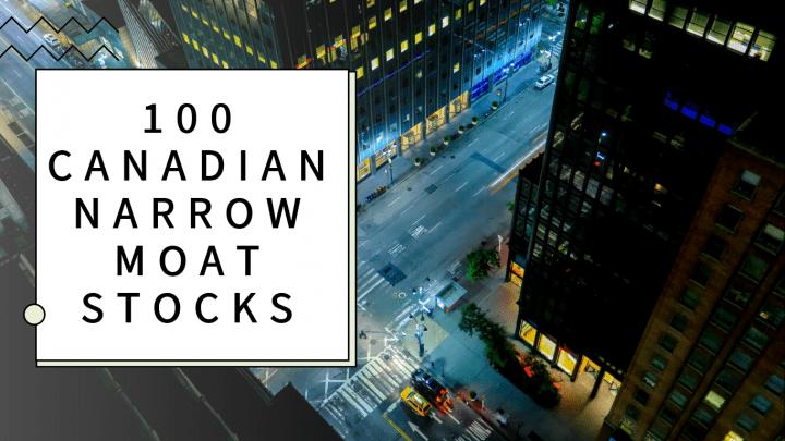 100 Canadian Narrow Moat Stocks Cover