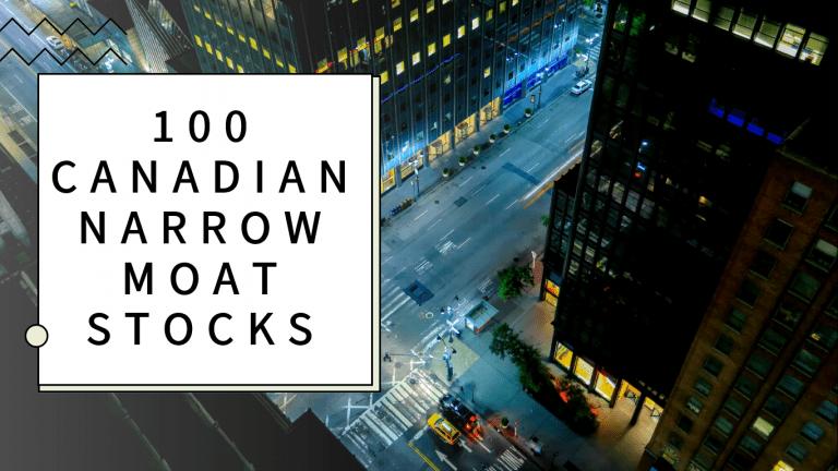 100 Canadian Narrow Moat Stocks