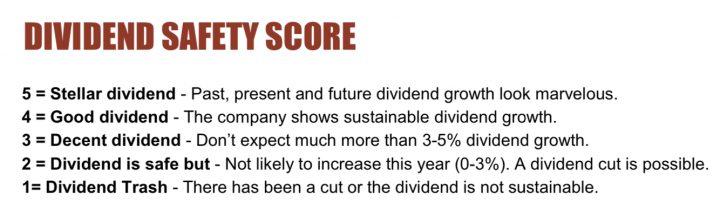 Dividend Stocks Rock (DSR) Dividend Safety Scores Explanation