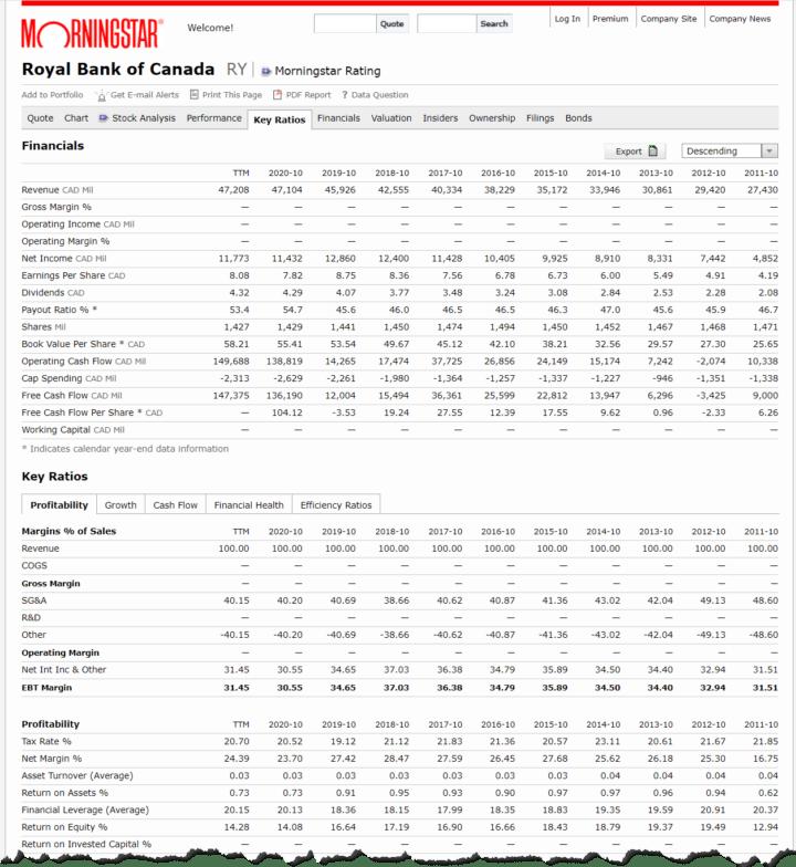 Royal Bank of Canada MorningStar 10 Year Key Ratios Tab Example