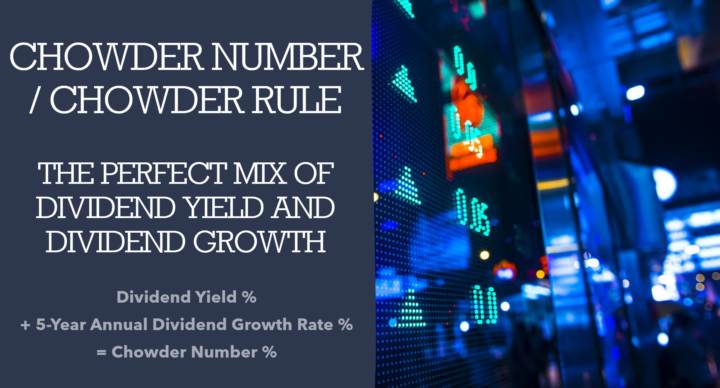 Chowder Number or Chowder Rule - The Perfect Mix of Dividend Yield and Dividend Growth