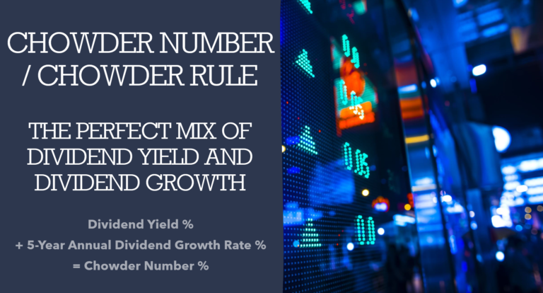 Chowder Number / Chowder Rule – The Perfect Mix of Dividend Yield and Dividend Growth