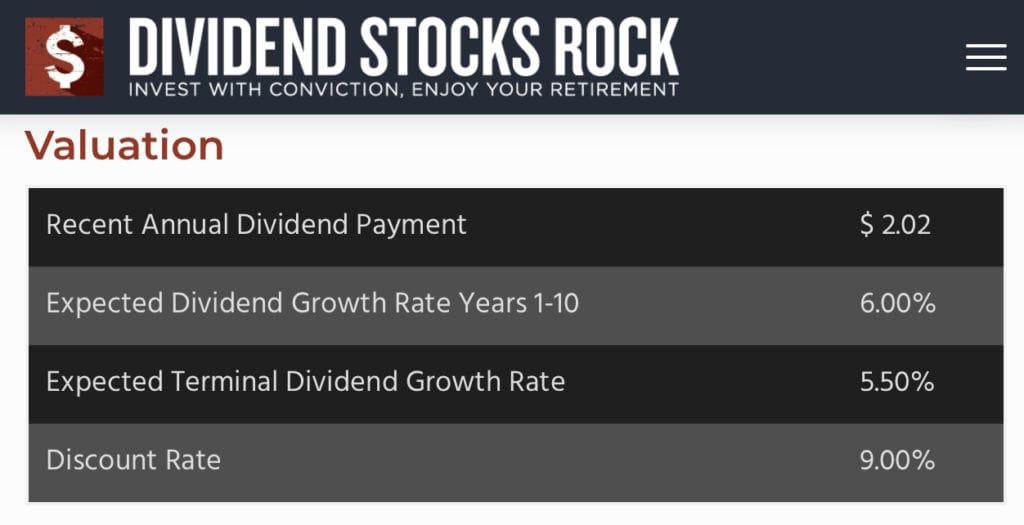 Dividend Stocks Rock (DSR) Fortis FTS Dividend Growth Estimates