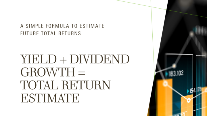 Yield + Dividend Growth = Total Return. A simple formula to estimate future total returns