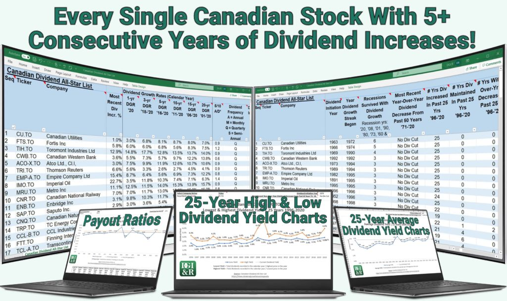 Canadian Dividend All-Star List InfoGraphic 5_1